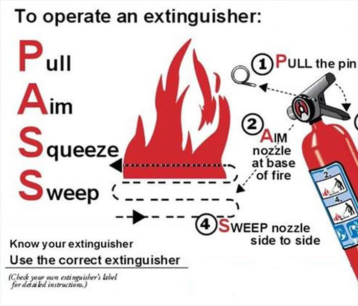 Fire Damage Know how to properly use a fire extinguisher to protect your Nashville home or business from fire damage